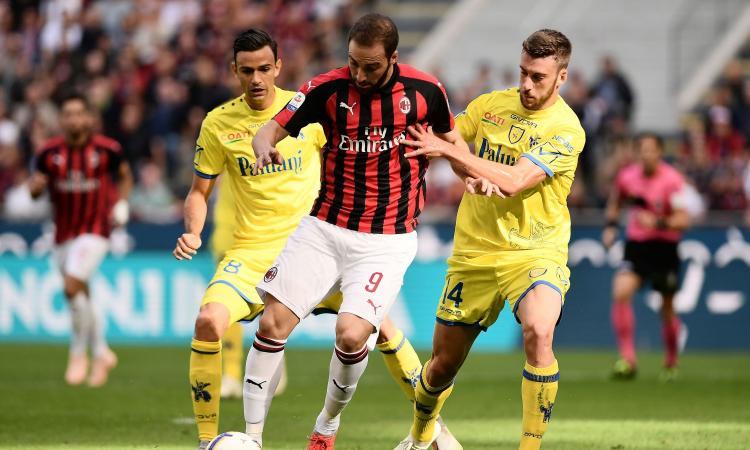 Photo of Milan, Suso e Higuain danno spettacolo: 3-1 al Chievo tra gli applausi di San Siro